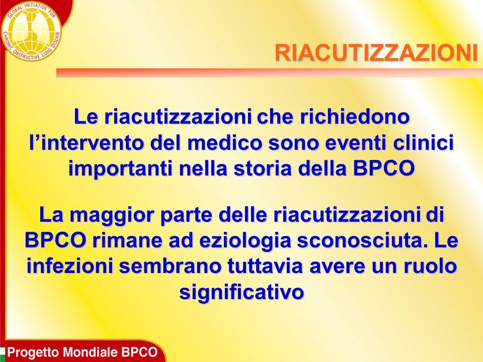 RIACUTIZZAZIONI Le riacutizzazioni che richiedono l'intervento del medico sono eventi clinici importanti nella storia della BPCO.