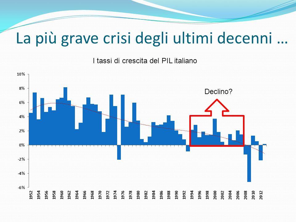 La più grave crisi degli ultimi decenni …