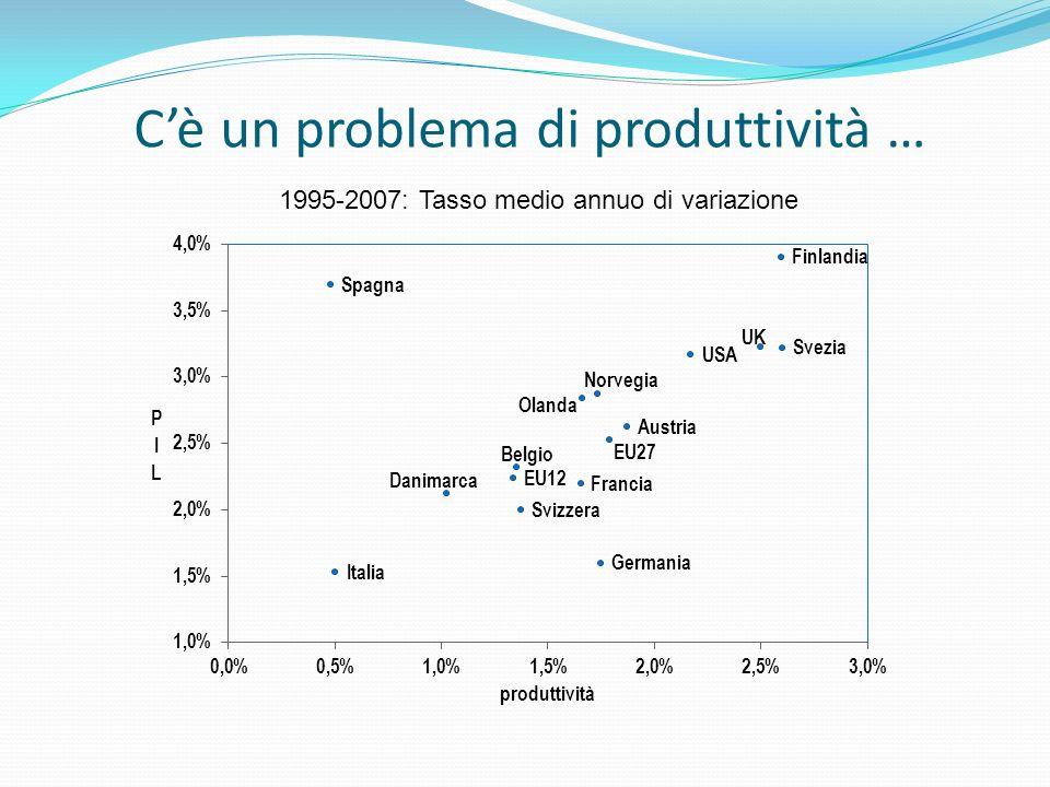 C'è un problema di produttività …