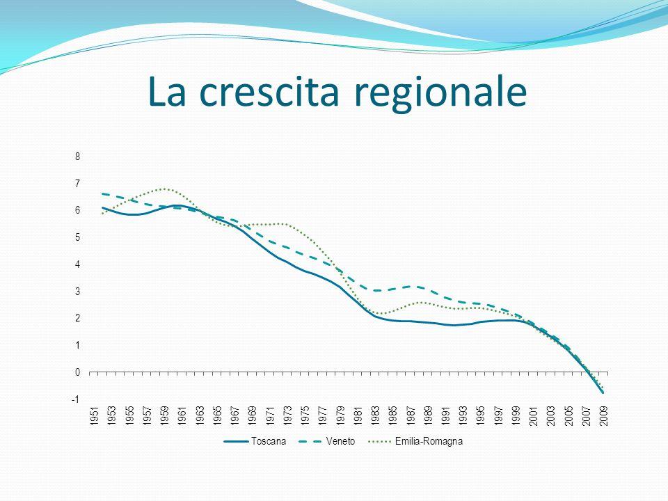 La crescita regionale