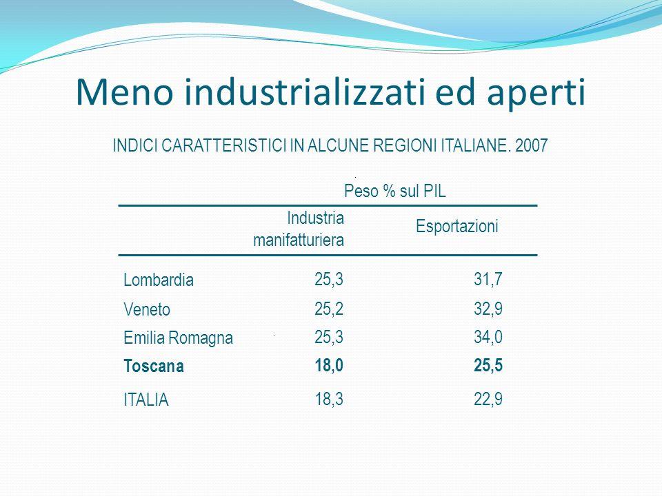 Meno industrializzati ed aperti