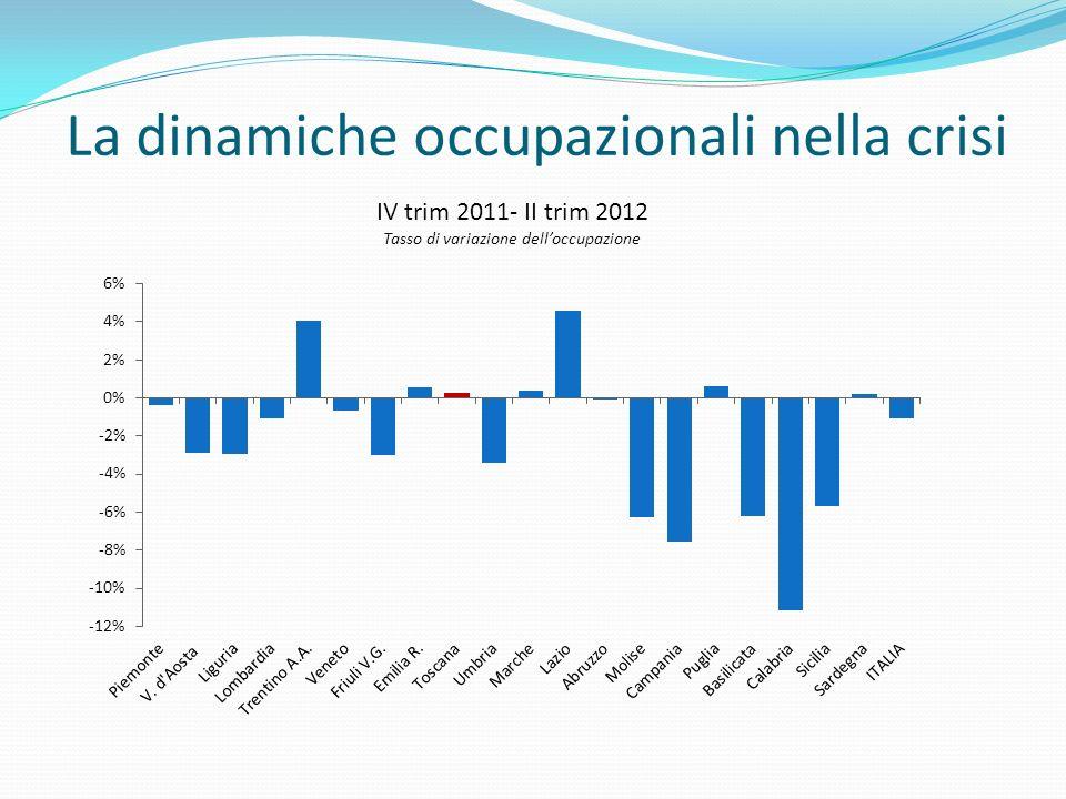 La dinamiche occupazionali nella crisi
