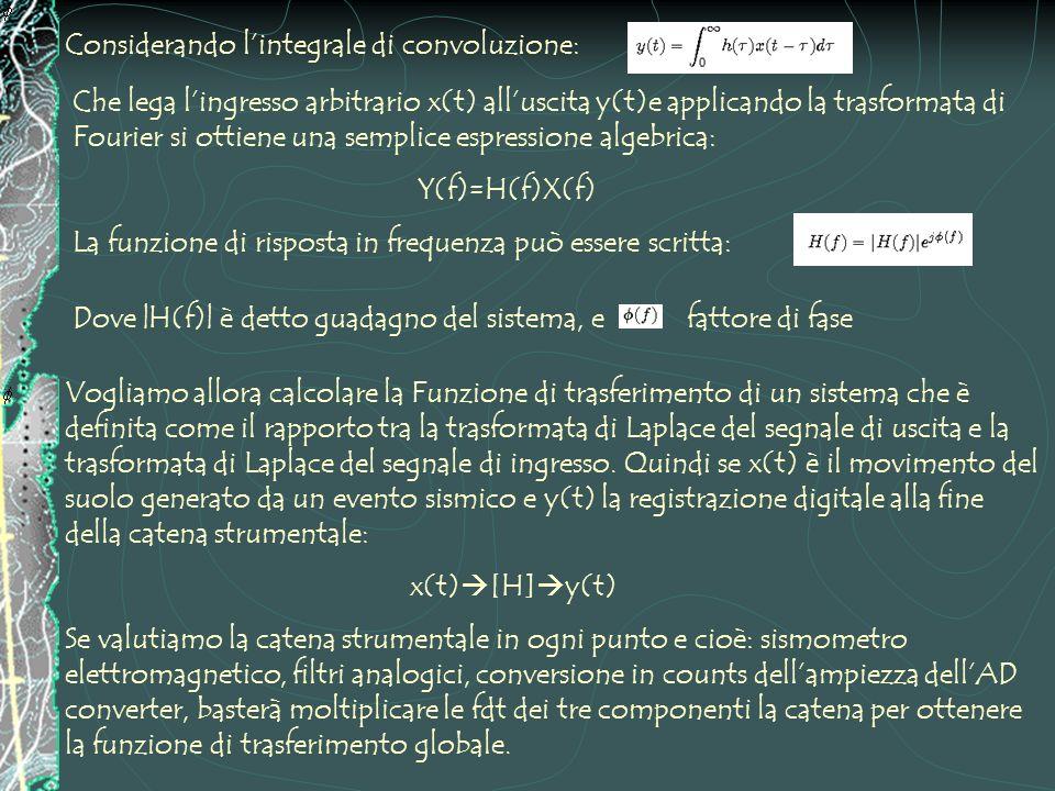 Considerando l'integrale di convoluzione: