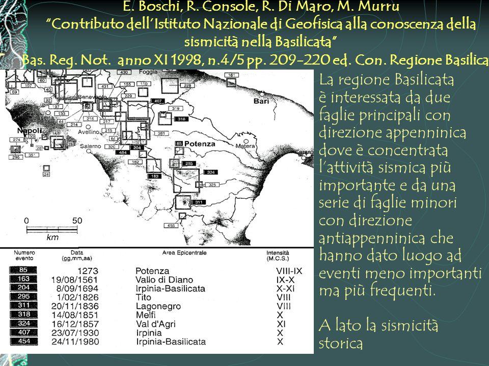 A lato la sismicità storica
