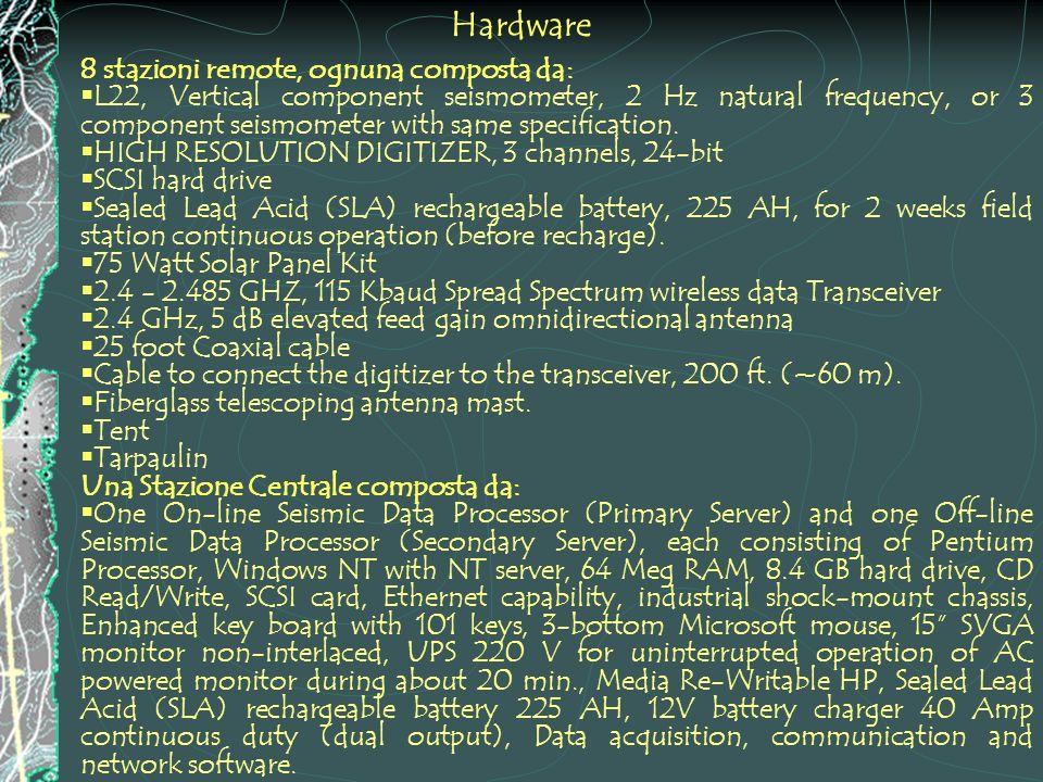 Hardware 8 stazioni remote, ognuna composta da: