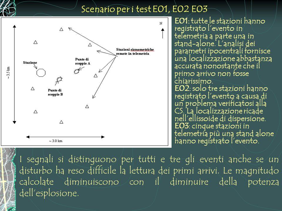 Scenario per i test E01, E02 E03