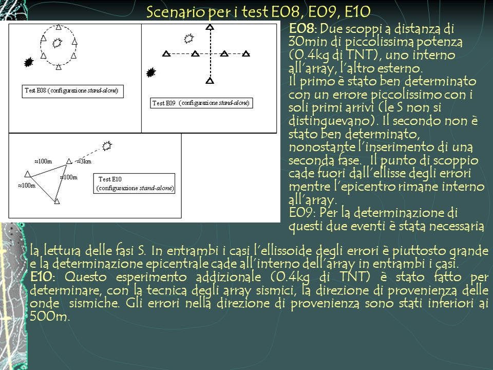 Scenario per i test E08, E09, E10E08: Due scoppi a distanza di 30min di piccolissima potenza (0.4kg di TNT), uno interno all'array, l'altro esterno.
