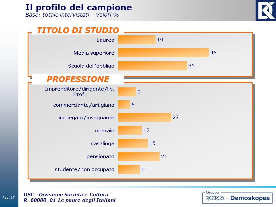 Il profilo del campione Base: totale intervistati – Valori %
