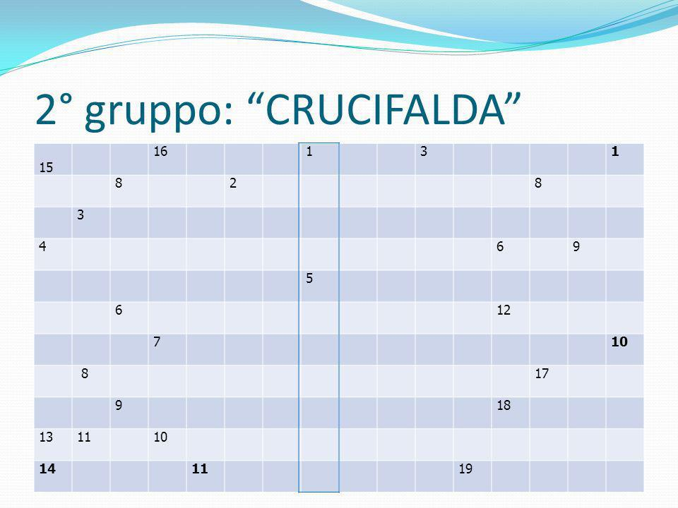 2° gruppo: CRUCIFALDA
