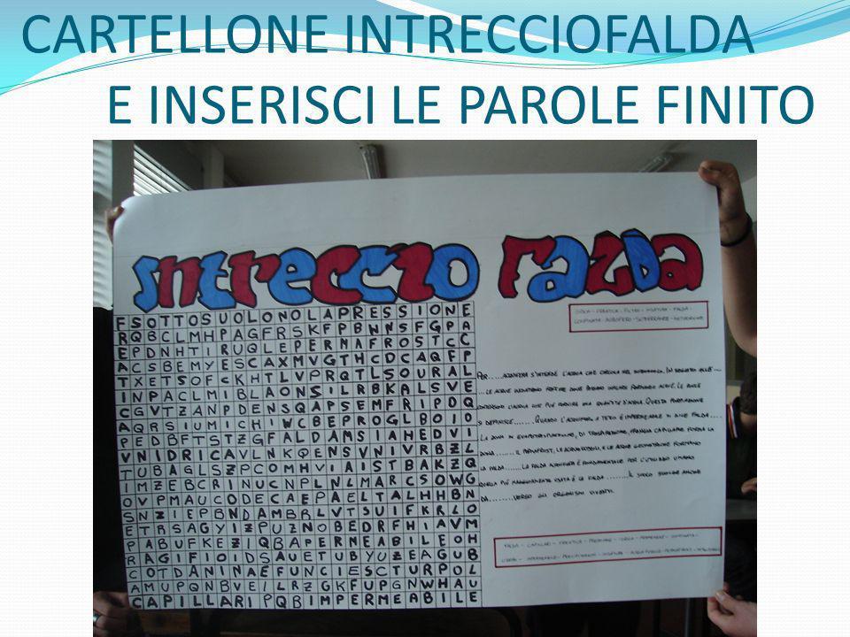 CARTELLONE INTRECCIOFALDA E INSERISCI LE PAROLE FINITO