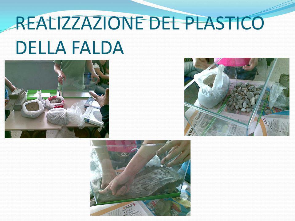 REALIZZAZIONE DEL PLASTICO DELLA FALDA