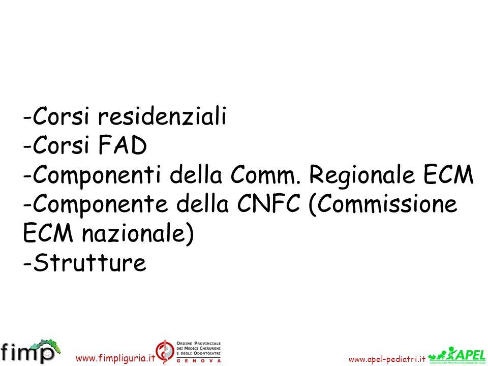 Corsi residenziali Corsi FAD. Componenti della Comm. Regionale ECM. Componente della CNFC (Commissione ECM nazionale)