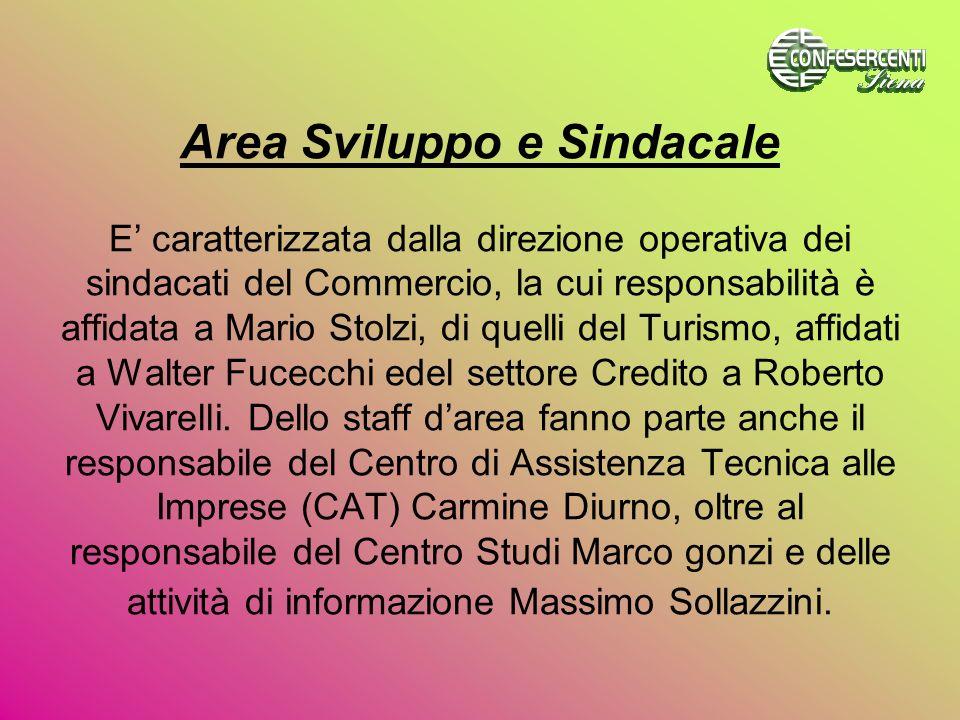 Area Sviluppo e Sindacale E' caratterizzata dalla direzione operativa dei sindacati del Commercio, la cui responsabilità è affidata a Mario Stolzi, di quelli del Turismo, affidati a Walter Fucecchi edel settore Credito a Roberto Vivarelli.