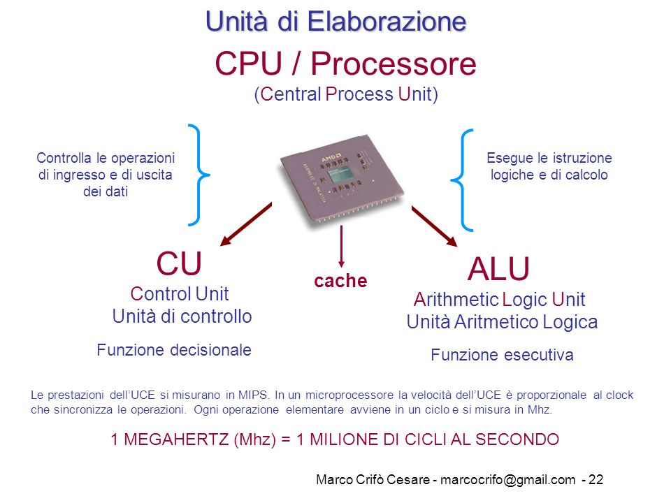CPU / Processore (Central Process Unit)