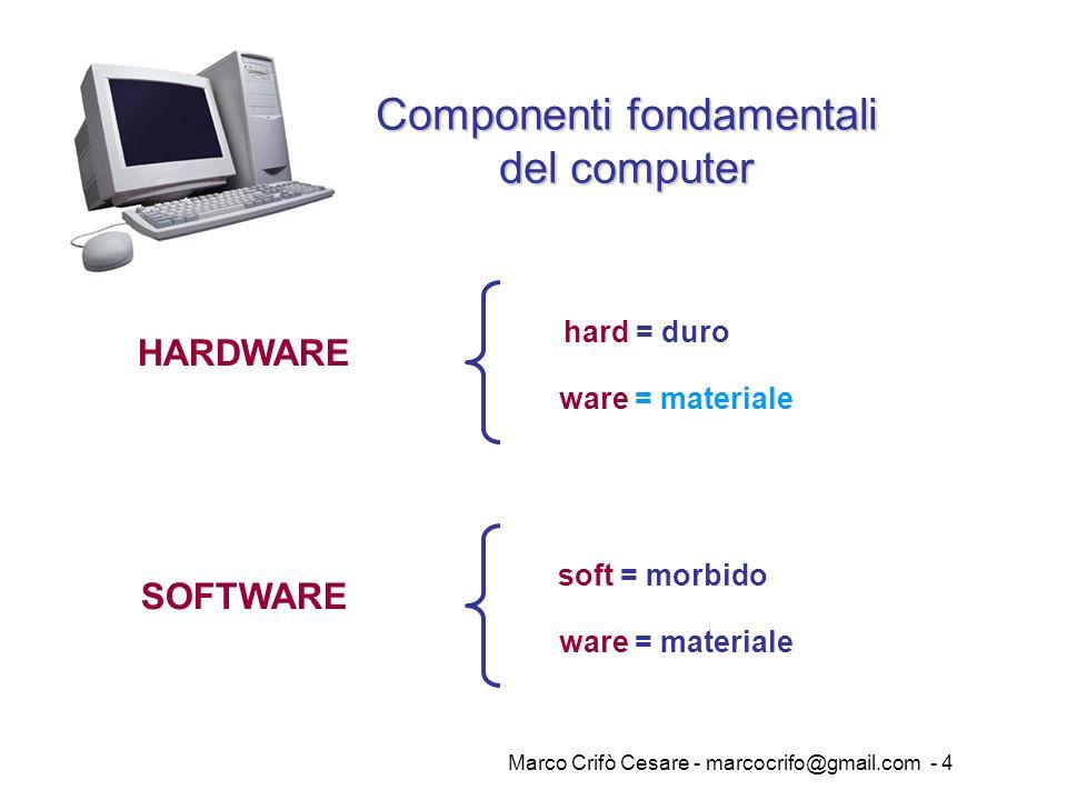 Componenti fondamentali del computer