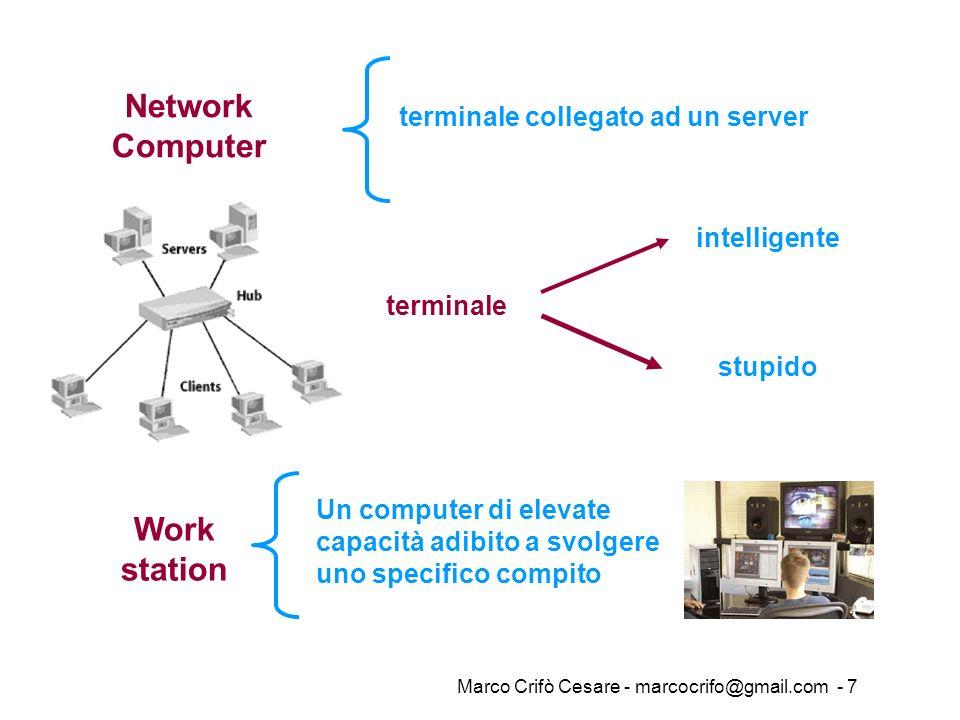 terminale collegato ad un server