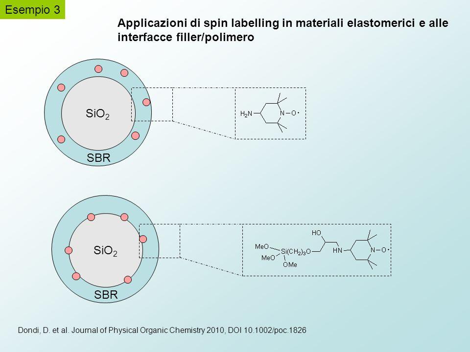 Esempio 3 Applicazioni di spin labelling in materiali elastomerici e alle interfacce filler/polimero.