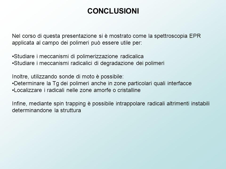 CONCLUSIONINel corso di questa presentazione si è mostrato come la spettroscopia EPR applicata al campo dei polimeri può essere utile per: