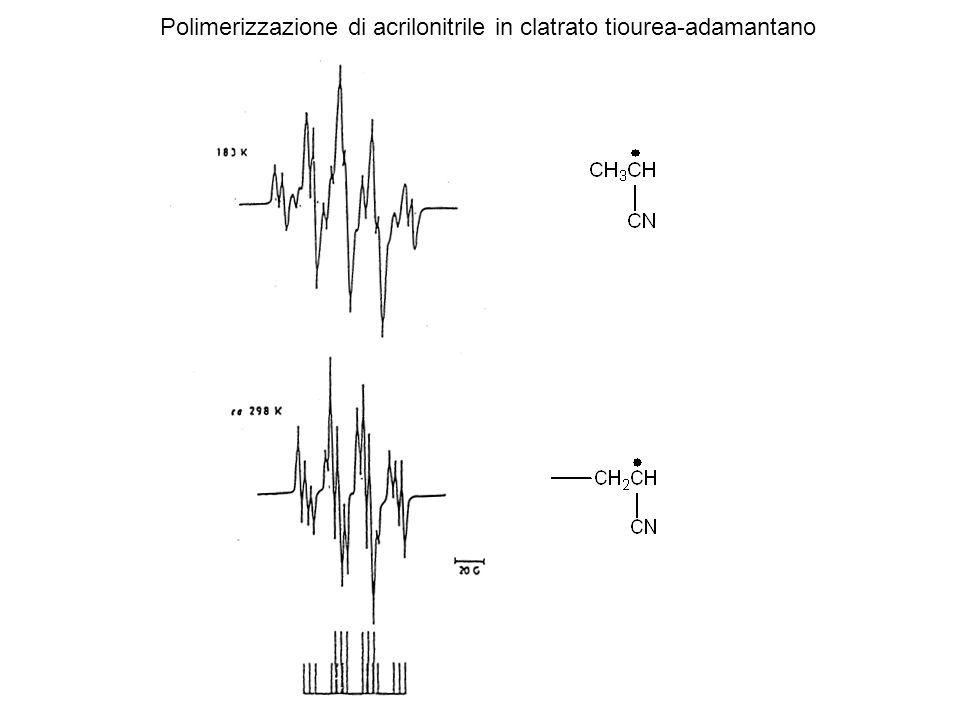 Polimerizzazione di acrilonitrile in clatrato tiourea-adamantano