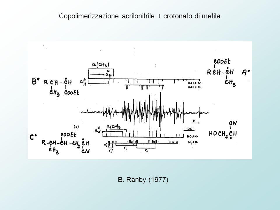 Copolimerizzazione acrilonitrile + crotonato di metile