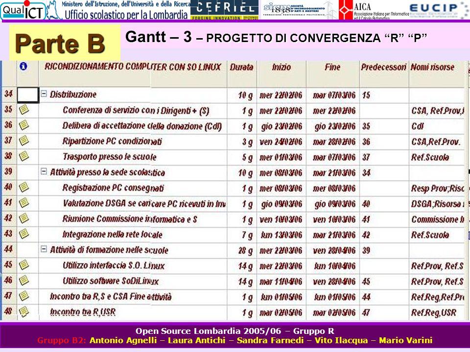 Parte B Gantt – 3 – PROGETTO DI CONVERGENZA R P