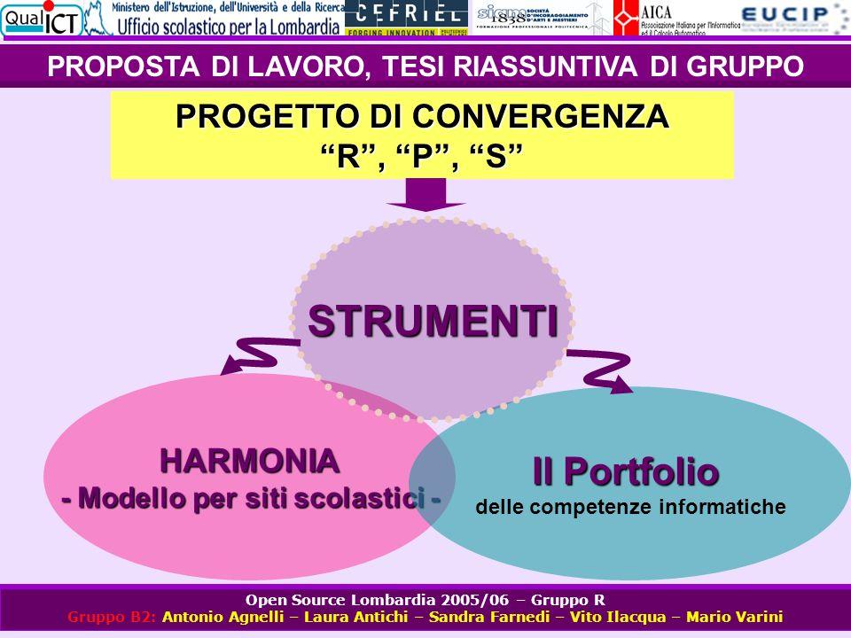 STRUMENTI Il Portfolio PROGETTO DI CONVERGENZA R , P , S HARMONIA