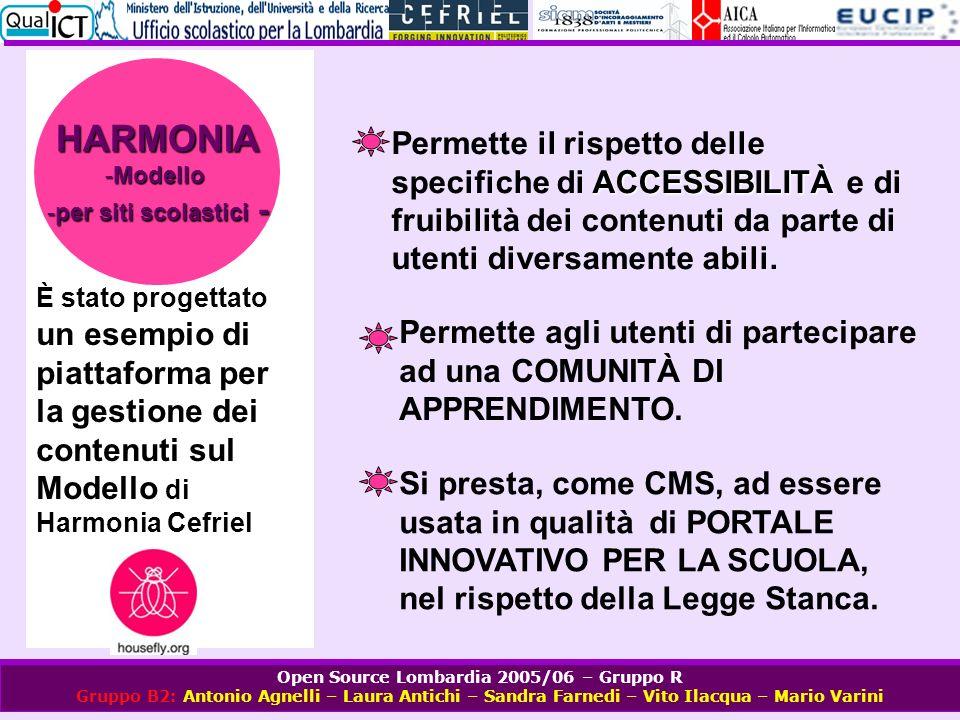 È stato progettato un esempio di piattaforma per la gestione dei contenuti sul Modello di Harmonia Cefriel