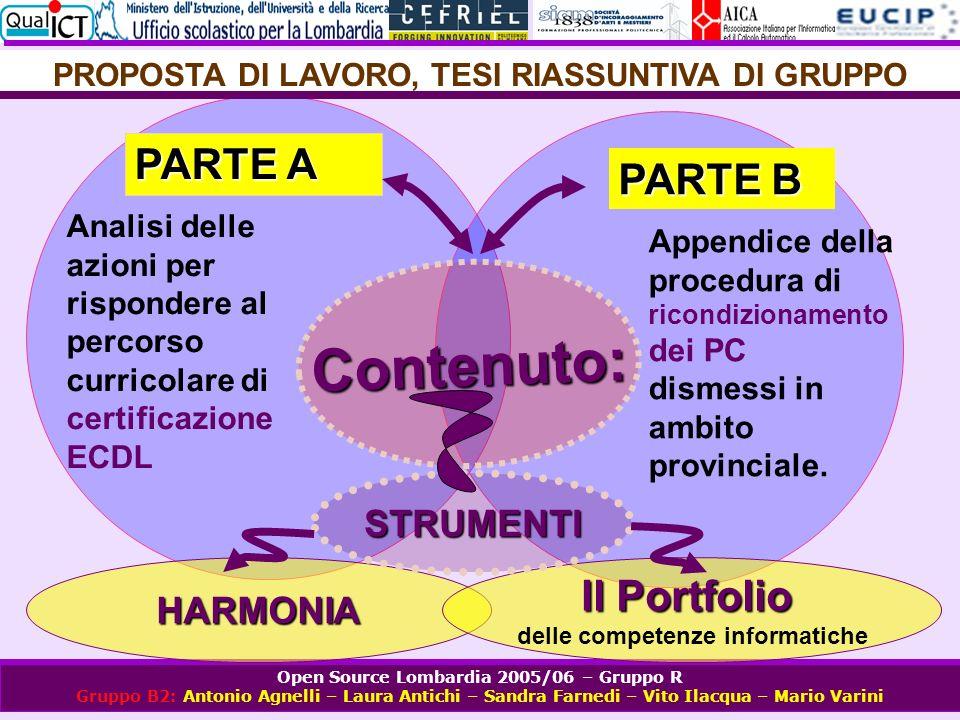 Contenuto: PARTE A PARTE B Il Portfolio STRUMENTI HARMONIA