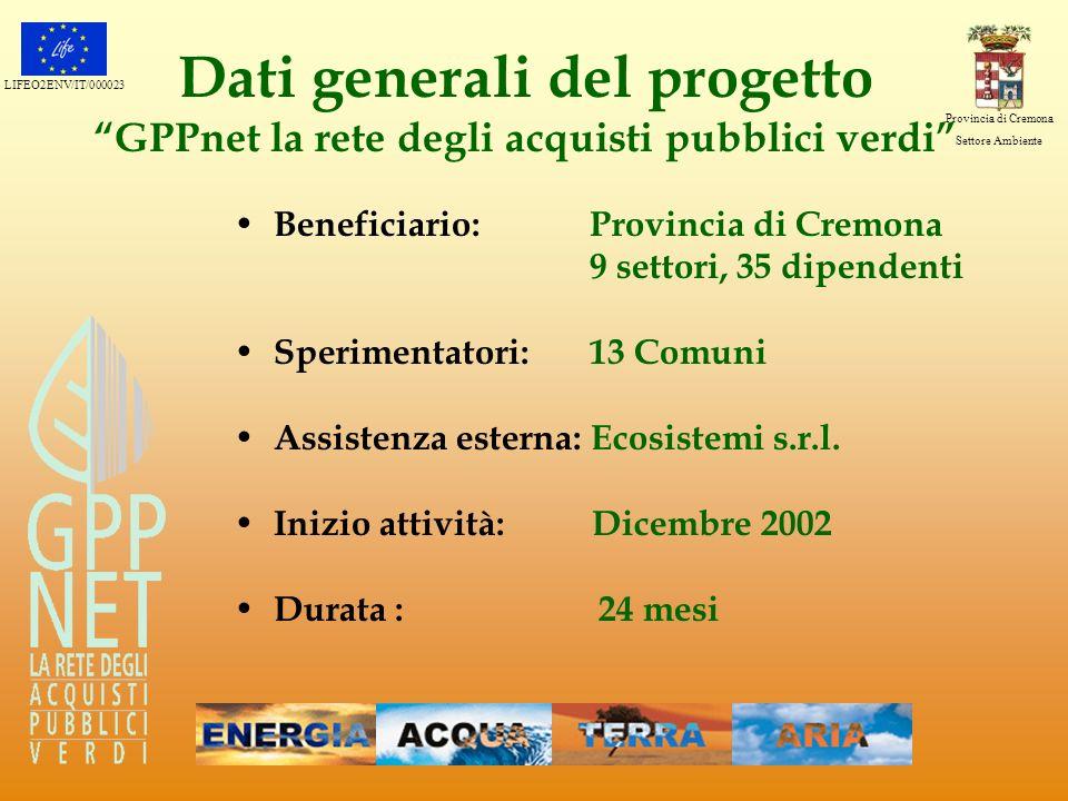 Dati generali del progetto GPPnet la rete degli acquisti pubblici verdi