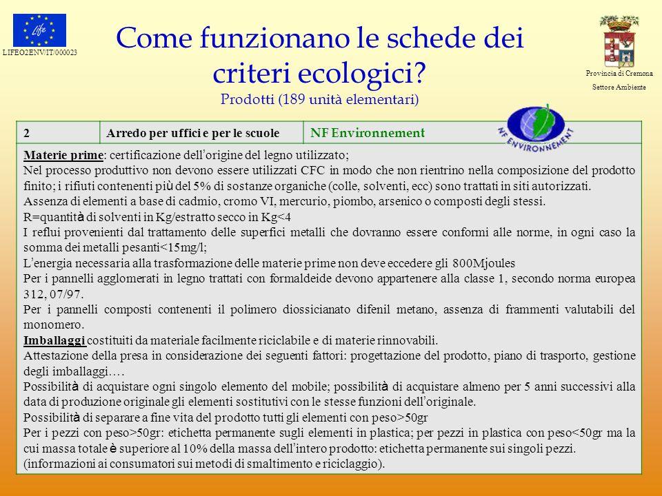 Come funzionano le schede dei criteri ecologici