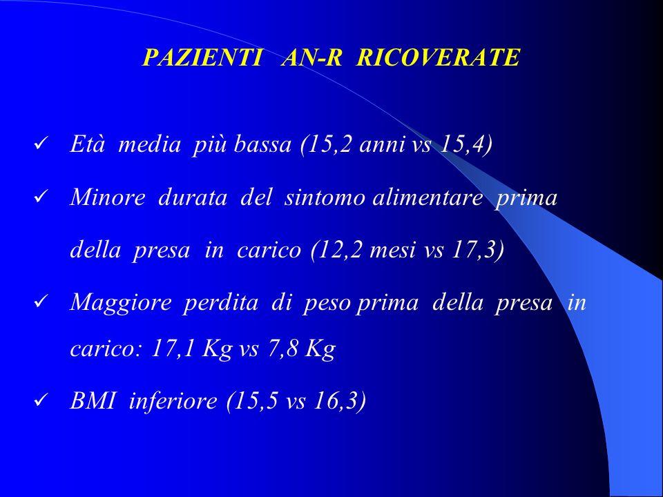 PAZIENTI AN-R RICOVERATE