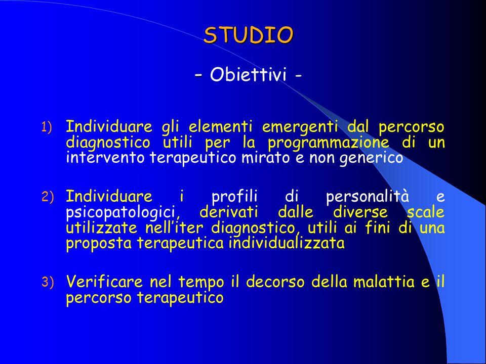 STUDIO - Obiettivi -