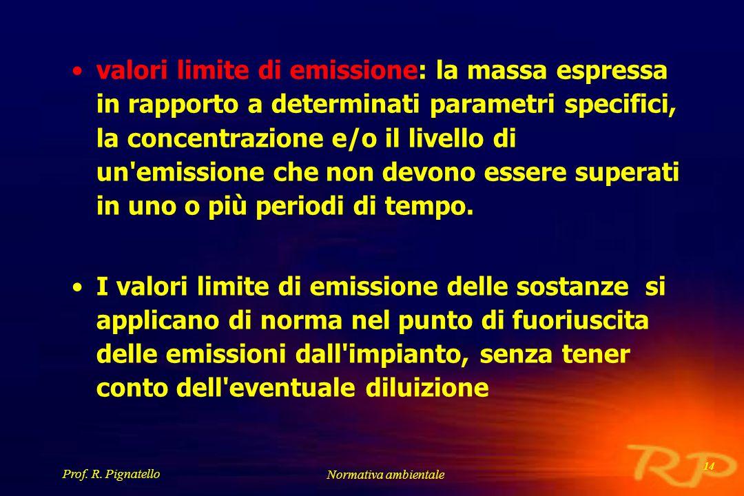 valori limite di emissione: la massa espressa in rapporto a determinati parametri specifici, la concentrazione e/o il livello di un emissione che non devono essere superati in uno o più periodi di tempo.