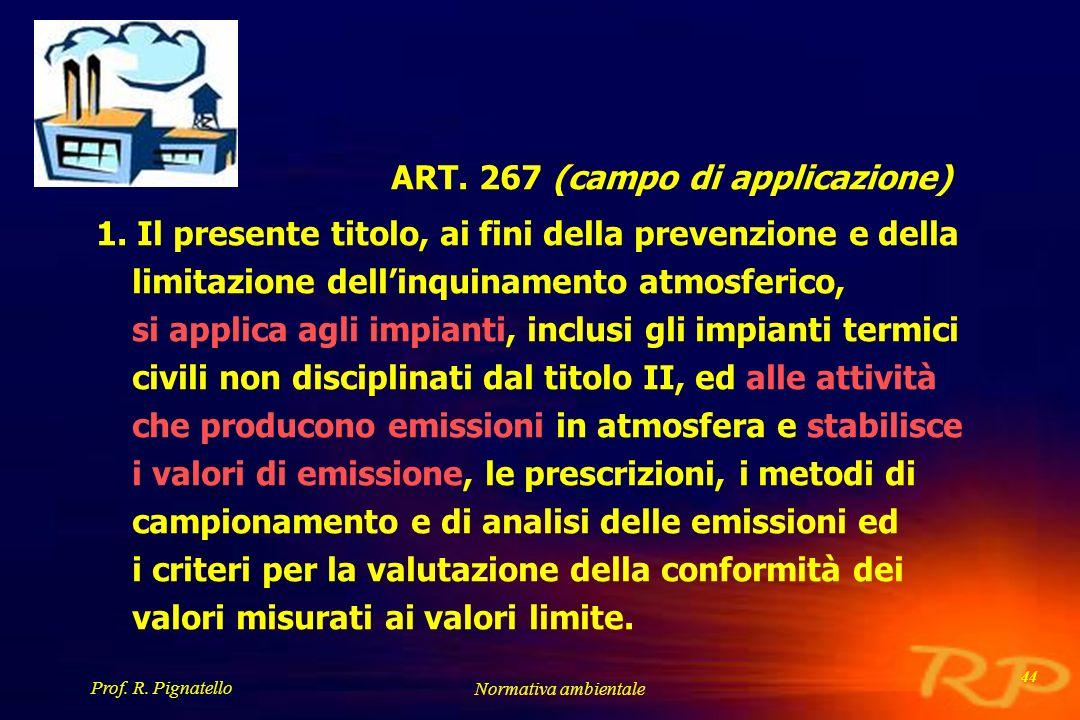 ART. 267 (campo di applicazione)