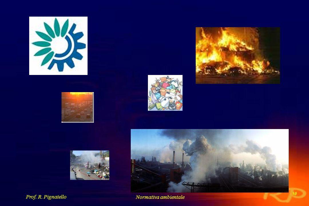 Prof. R. Pignatello Normativa ambientale