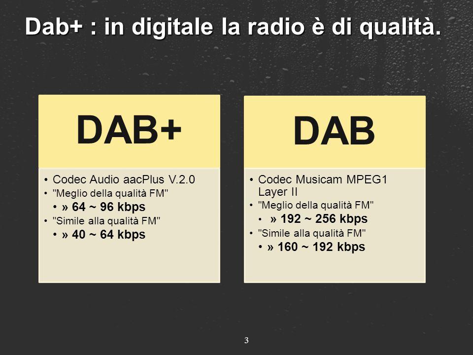 Dab+ : in digitale la radio è di qualità.