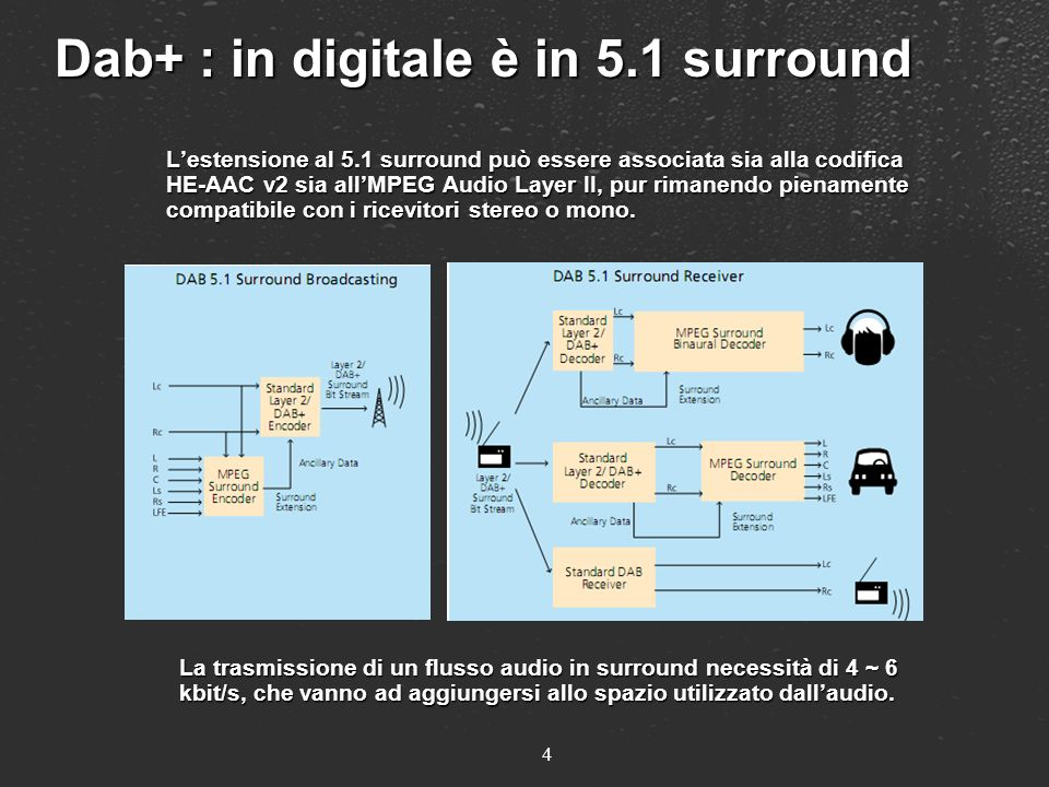 Dab+ : in digitale è in 5.1 surround