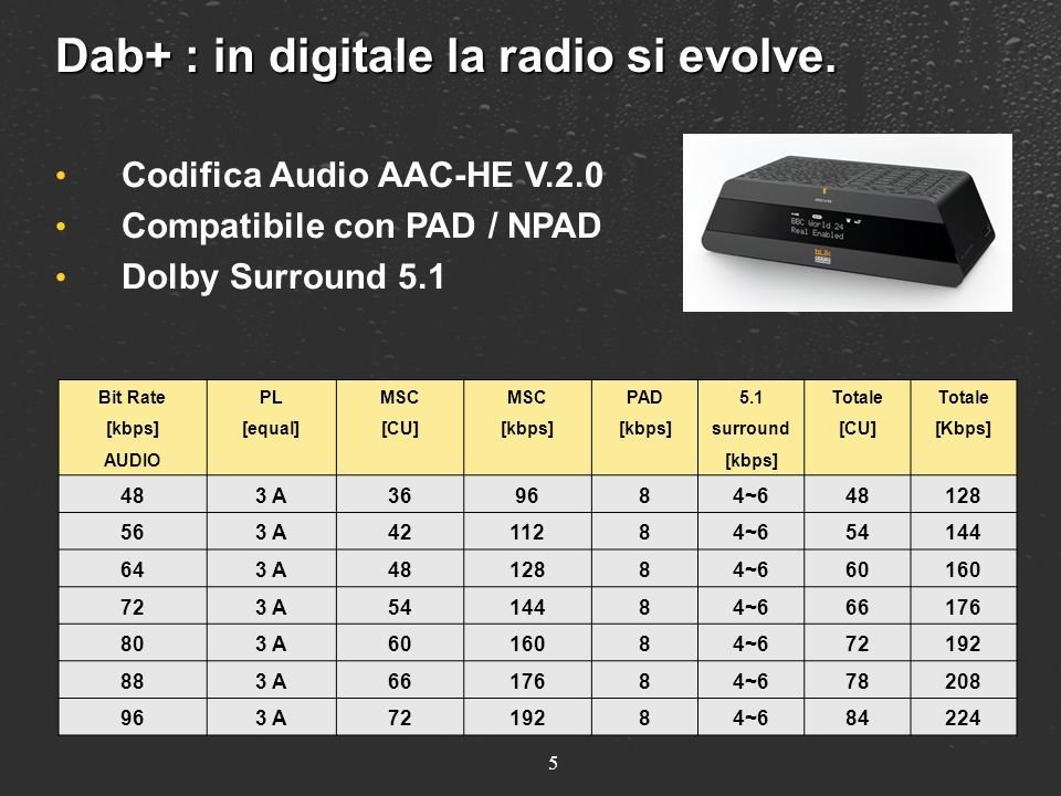 Dab+ : in digitale la radio si evolve.