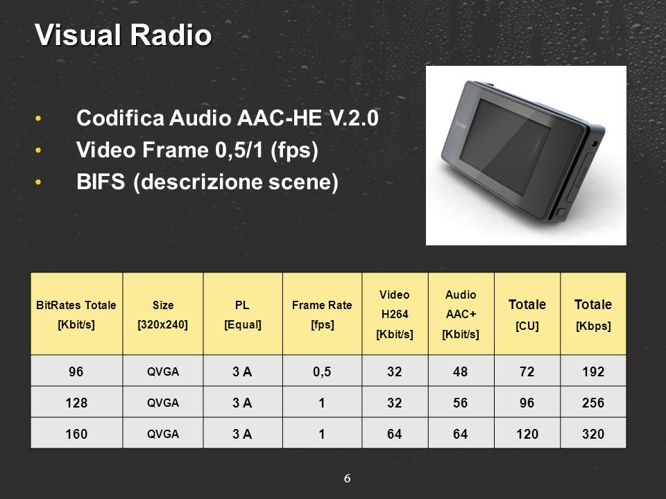 Visual Radio Codifica Audio AAC-HE V.2.0 Video Frame 0,5/1 (fps)