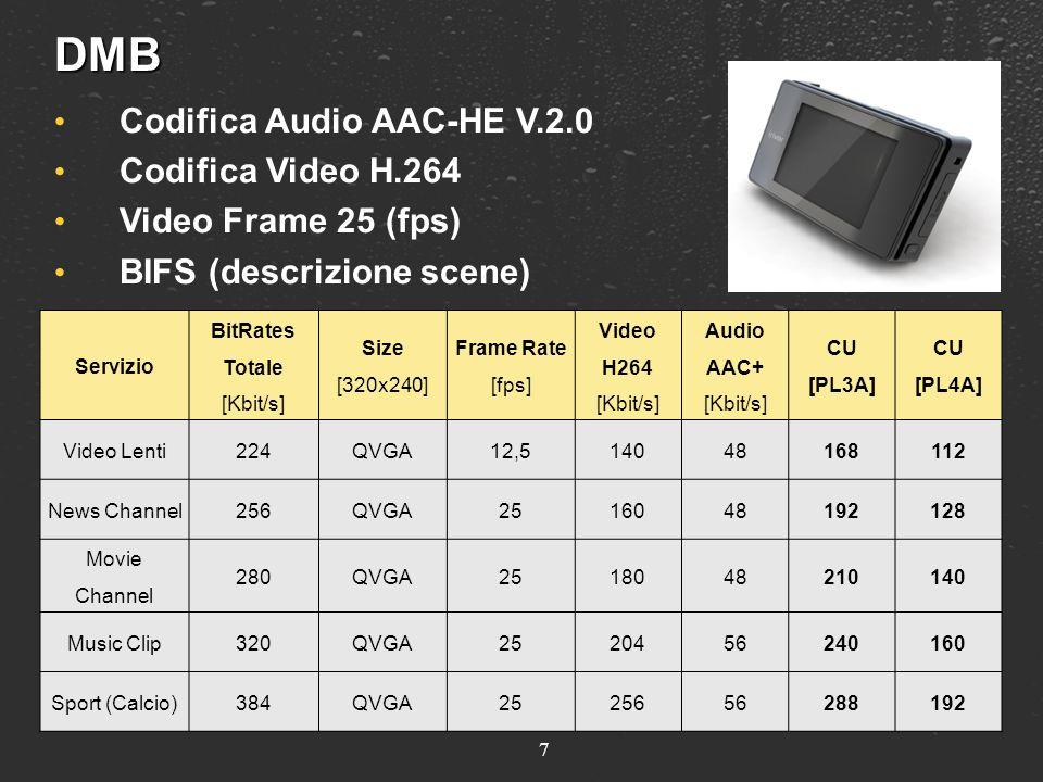 DMB Codifica Audio AAC-HE V.2.0 Codifica Video H.264