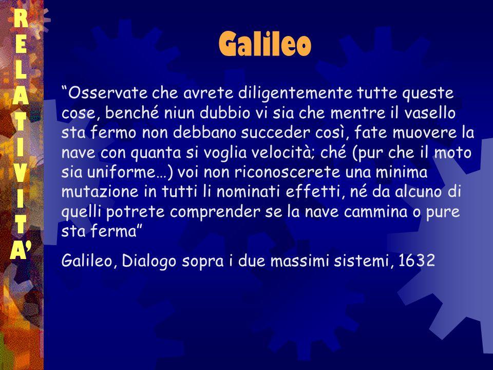 R E. L. A. T. I. V. A' Galileo.