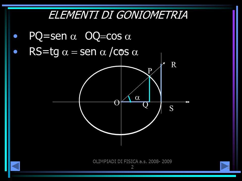 ELEMENTI DI GONIOMETRIA