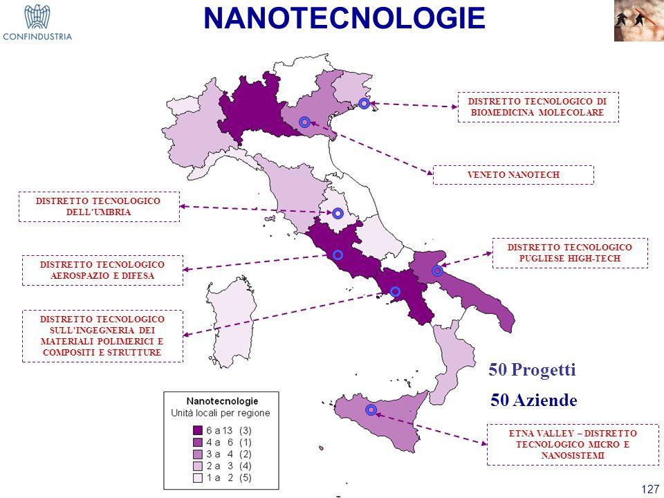 NANOTECNOLOGIE 50 Progetti 50 Aziende