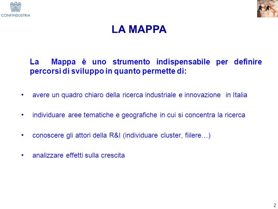 LA MAPPA La Mappa è uno strumento indispensabile per definire percorsi di sviluppo in quanto permette di: