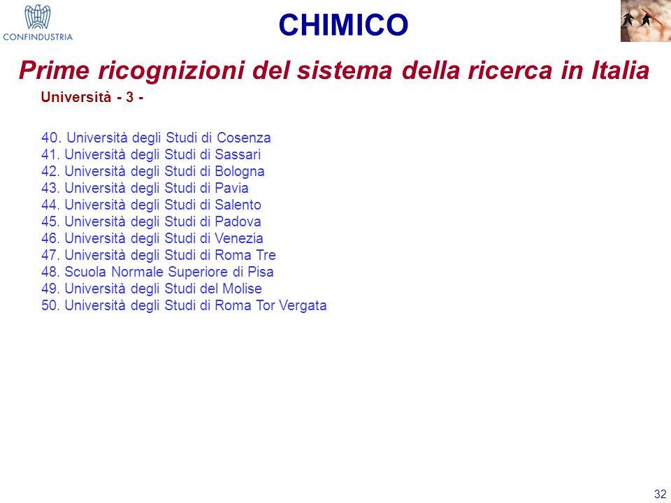 CHIMICO Prime ricognizioni del sistema della ricerca in Italia