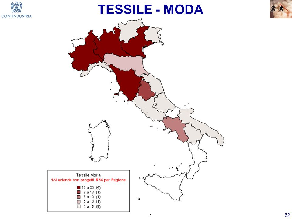 TESSILE - MODA