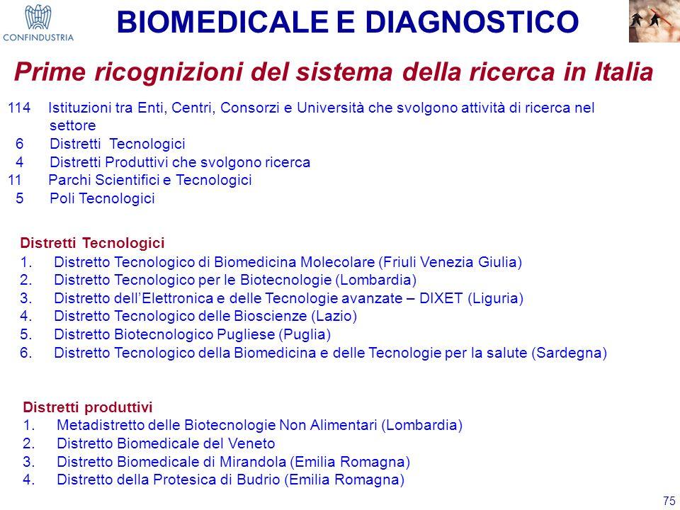 BIOMEDICALE E DIAGNOSTICO