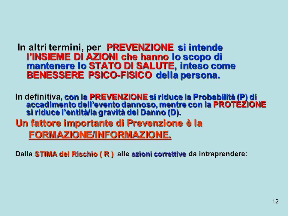 Un fattore importante di Prevenzione è la FORMAZIONE/INFORMAZIONE.