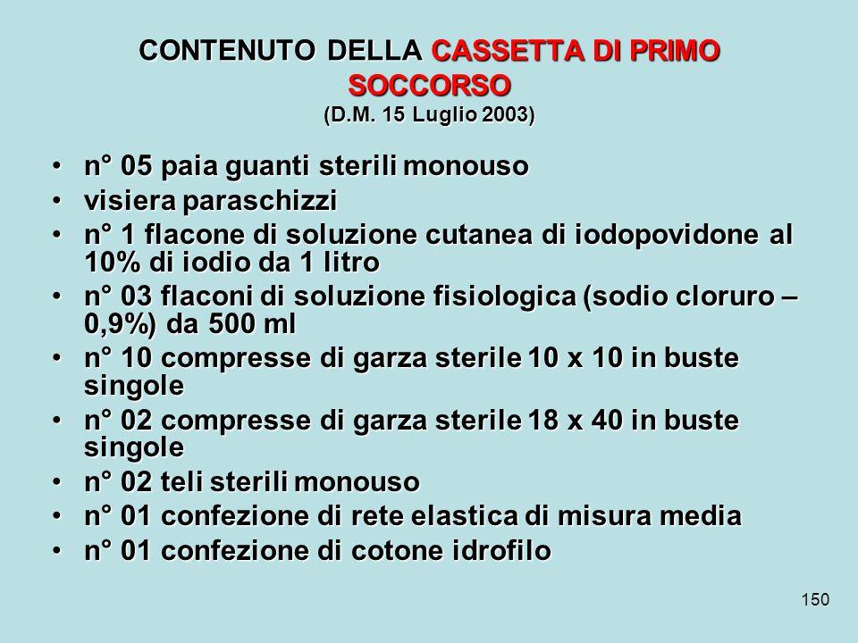 CONTENUTO DELLA CASSETTA DI PRIMO SOCCORSO (D.M. 15 Luglio 2003)