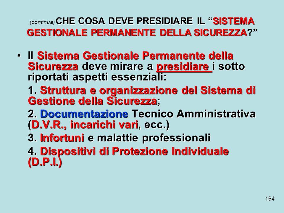 1. Struttura e organizzazione del Sistema di Gestione della Sicurezza;